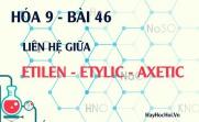 Liên hệ giữa Etilen rượu Etylic và axit axetic, bài tập vận dụng - hóa 9 bài 46